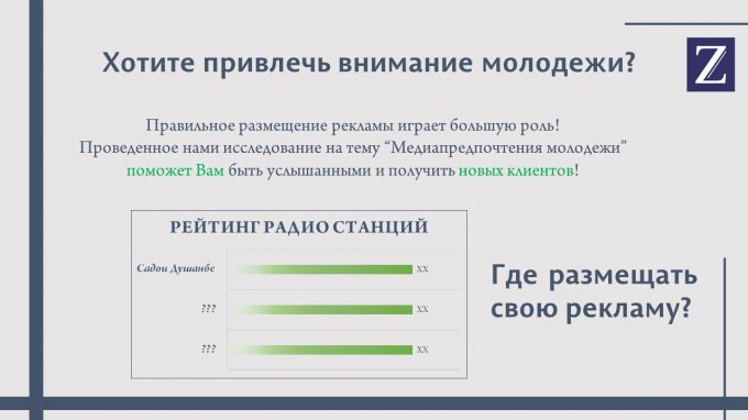 """Самой популярной среди молодежи радиостанцией в Таджикистане оказалась """"Садои Душанбе"""""""